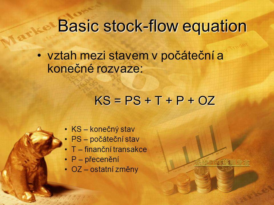 Basic stock-flow equation vztah mezi stavem v počáteční a konečné rozvaze: KS = PS + T + P + OZ KS = PS + T + P + OZ KS – konečný stav PS – počáteční stav T – finanční transakce P – přecenění OZ – ostatní změny