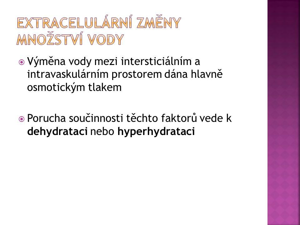  Výměna vody mezi intersticiálním a intravaskulárním prostorem dána hlavně osmotickým tlakem  Porucha součinnosti těchto faktorů vede k dehydrataci