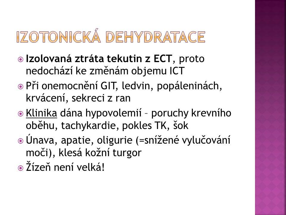  Izolovaná ztráta tekutin z ECT, proto nedochází ke změnám objemu ICT  Při onemocnění GIT, ledvin, popáleninách, krvácení, sekreci z ran  Klinika d