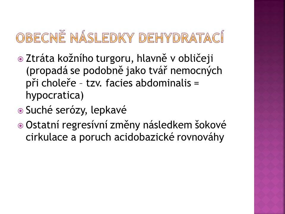  Ztráta kožního turgoru, hlavně v obličeji (propadá se podobně jako tvář nemocných při choleře – tzv. facies abdominalis = hypocratica)  Suché seróz
