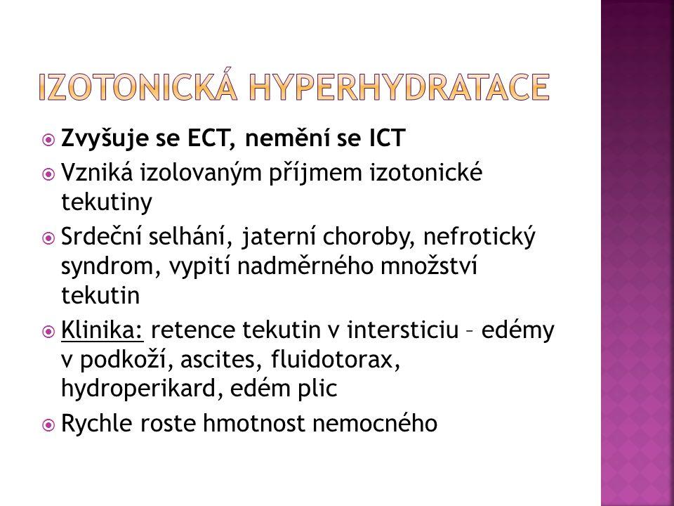  Zvyšuje se ECT, nemění se ICT  Vzniká izolovaným příjmem izotonické tekutiny  Srdeční selhání, jaterní choroby, nefrotický syndrom, vypití nadměrn