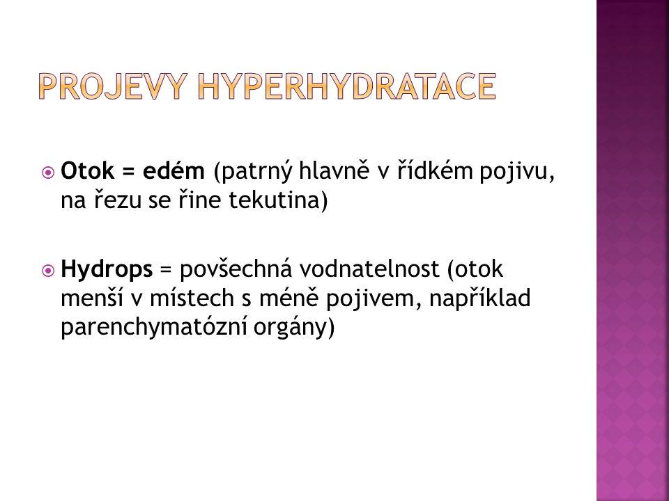 Otok = edém (patrný hlavně v řídkém pojivu, na řezu se řine tekutina)  Hydrops = povšechná vodnatelnost (otok menší v místech s méně pojivem, napří