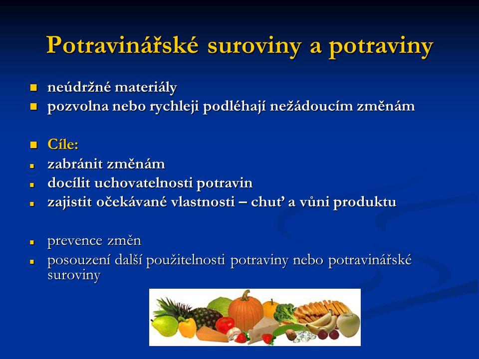 Potravinářské suroviny a potraviny neúdržné materiály neúdržné materiály pozvolna nebo rychleji podléhají nežádoucím změnám pozvolna nebo rychleji pod