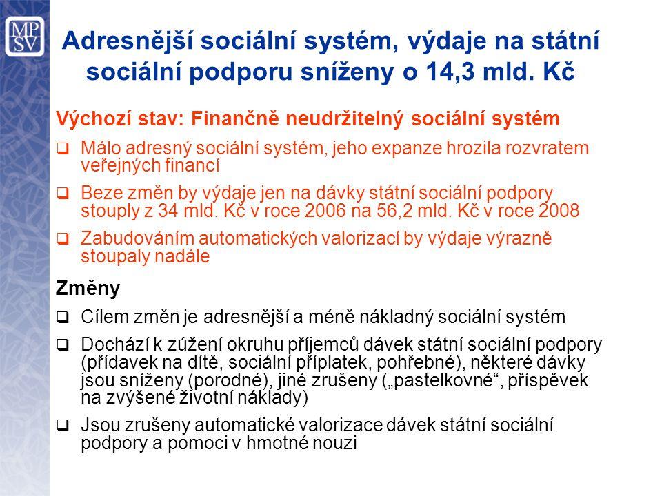 Adresnější sociální systém, výdaje na státní sociální podporu sníženy o 14,3 mld.