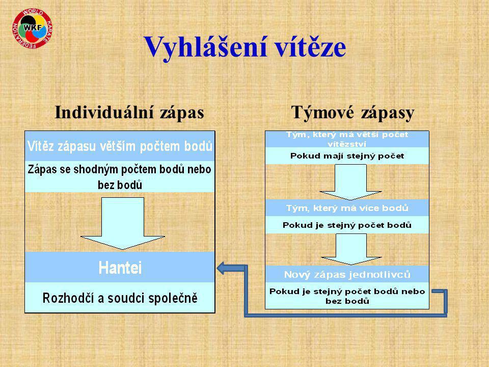 Souhrn změn v pravidlech kumite Bodování YUKO (1 bod ) WAZA-ARI (2 body ) IPPON (3 body )