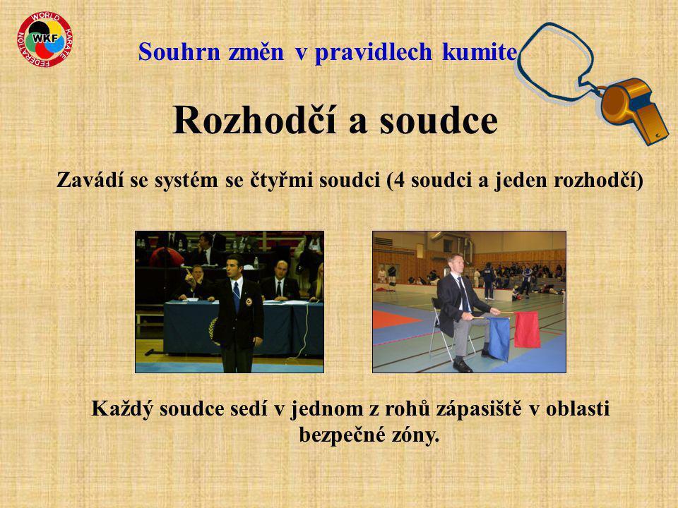 Hlavní body Nový panel rozhodčích a rozhodčí mají právo rozhodnout Karate Gi a Obi.