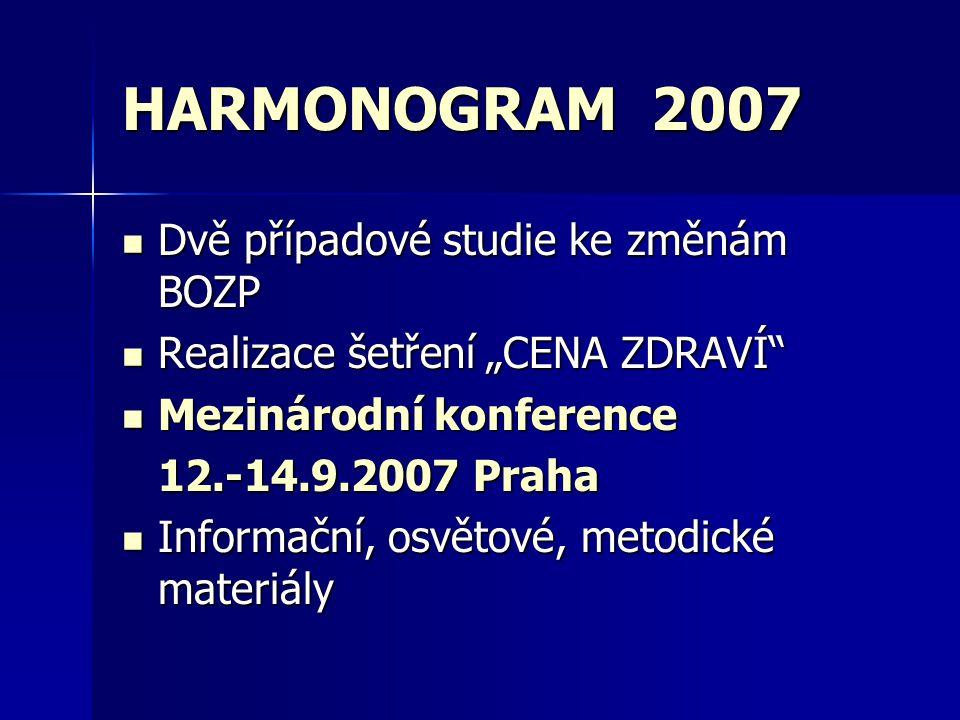 """HARMONOGRAM 2007 Dvě případové studie ke změnám BOZP Dvě případové studie ke změnám BOZP Realizace šetření """"CENA ZDRAVÍ Realizace šetření """"CENA ZDRAVÍ Mezinárodní konference Mezinárodní konference 12.-14.9.2007 Praha Informační, osvětové, metodické materiály Informační, osvětové, metodické materiály"""