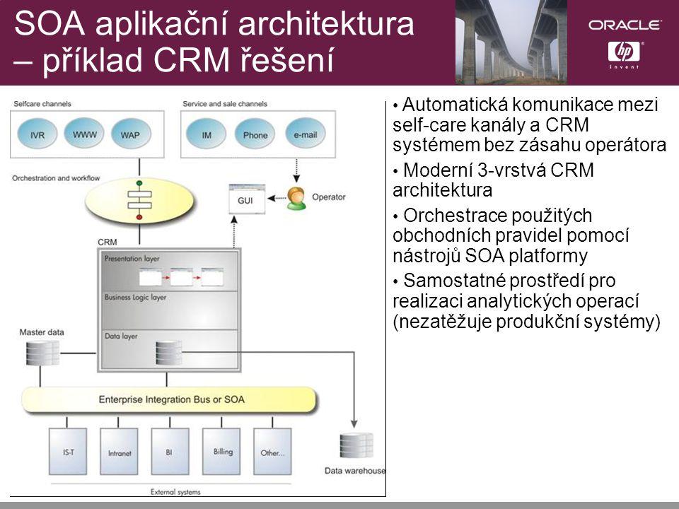 SOA aplikační architektura – příklad CRM řešení Automatická komunikace mezi self-care kanály a CRM systémem bez zásahu operátora Moderní 3-vrstvá CRM architektura Orchestrace použitých obchodních pravidel pomocí nástrojů SOA platformy Samostatné prostředí pro realizaci analytických operací (nezatěžuje produkční systémy)