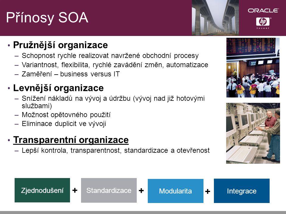 Přínosy SOA Zjednodušení Standardizace + Modularita + Integrace + Pružnější organizace –Schopnost rychle realizovat navržené obchodní procesy –Variantnost, flexibilita, rychlé zavádění změn, automatizace –Zaměření – business versus IT Levnější organizace –Snížení nákladů na vývoj a údržbu (vývoj nad již hotovými službami) –Možnost opětovného použití –Eliminace duplicit ve vývoji Transparentní organizace –Lepší kontrola, transparentnost, standardizace a otevřenost