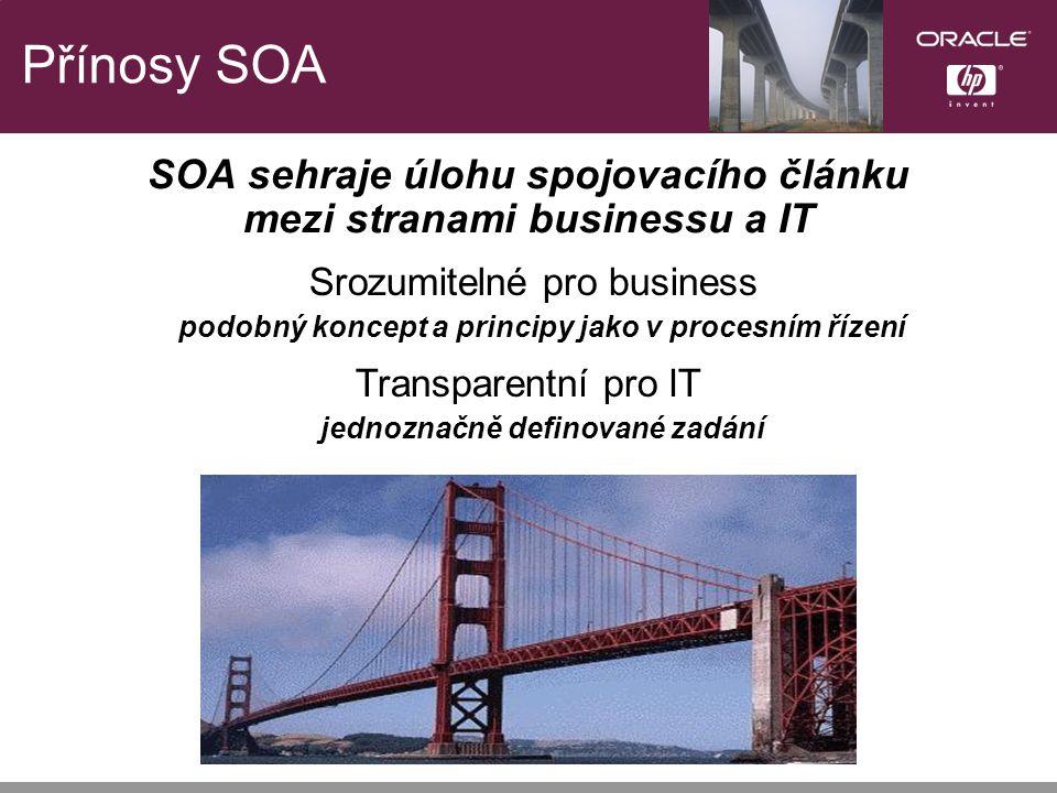 Přínosy SOA SOA sehraje úlohu spojovacího článku mezi stranami businessu a IT Srozumitelné pro business podobný koncept a principy jako v procesním řízení Transparentní pro IT jednoznačně definované zadání