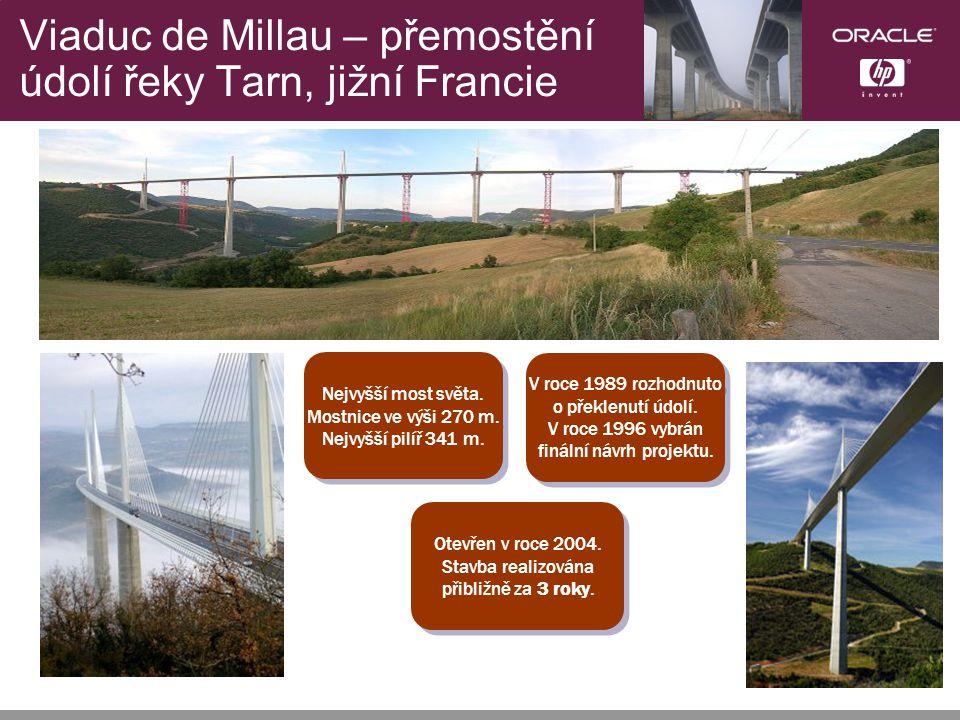 Viaduc de Millau – přemostění údolí řeky Tarn, jižní Francie Nejvyšší most světa.