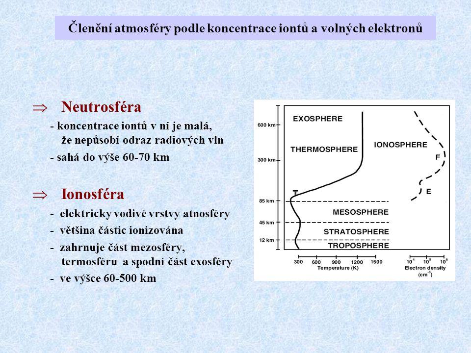  Neutrosféra - koncentrace iontů v ní je malá, že nepůsobí odraz radiových vln - sahá do výše 60-70 km  Ionosféra - elektricky vodivé vrstvy atnosfé