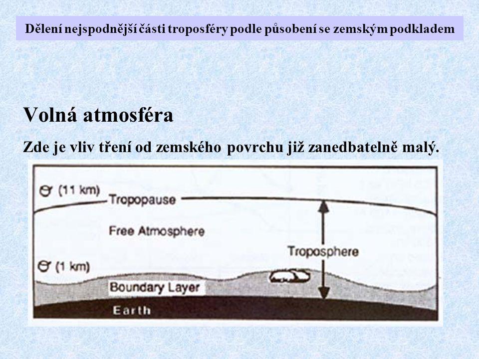 Volná atmosféra Zde je vliv tření od zemského povrchu již zanedbatelně malý. Dělení nejspodnější části troposféry podle působení se zemským podkladem
