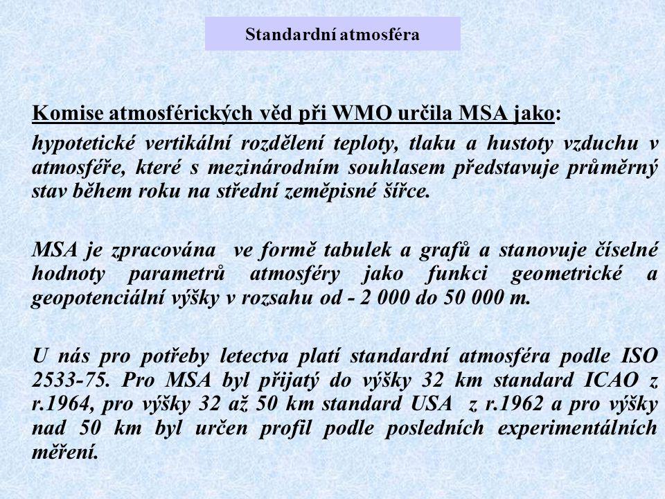 Komise atmosférických věd při WMO určila MSA jako: hypotetické vertikální rozdělení teploty, tlaku a hustoty vzduchu v atmosféře, které s mezinárodním