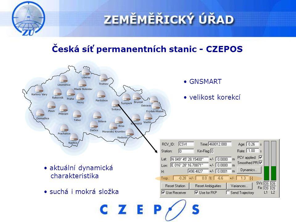 Česká síť permanentních stanic - CZEPOS GNSMART velikost korekcí aktuální dynamická charakteristika suchá i mokrá složka