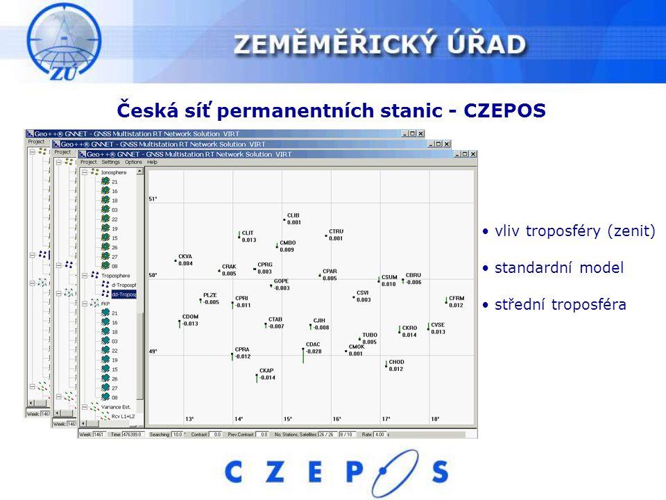 Česká síť permanentních stanic - CZEPOS standardní model vliv troposféry (zenit) střední troposféra