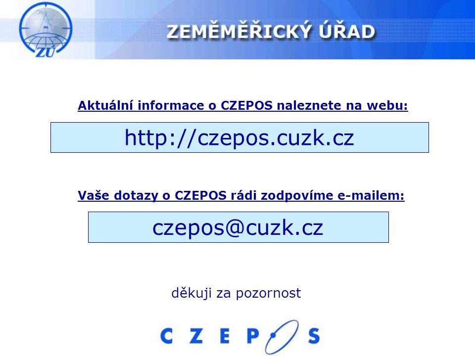 Aktuální informace o CZEPOS naleznete na webu: http://czepos.cuzk.cz děkuji za pozornost Vaše dotazy o CZEPOS rádi zodpovíme e-mailem: czepos@cuzk.cz