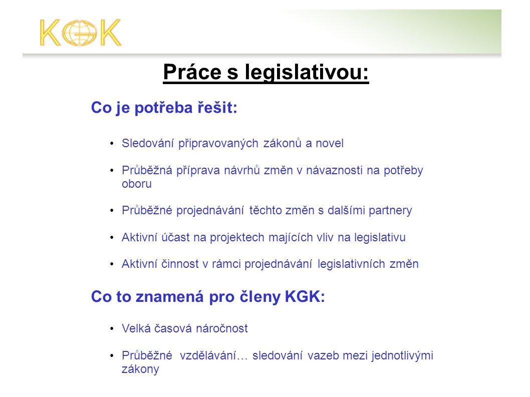 Práce s legislativou: Co je potřeba řešit: Sledování připravovaných zákonů a novel Průběžná příprava návrhů změn v návaznosti na potřeby oboru Průběžné projednávání těchto změn s dalšími partnery Aktivní účast na projektech majících vliv na legislativu Aktivní činnost v rámci projednávání legislativních změn Co to znamená pro členy KGK: Velká časová náročnost Průběžné vzdělávání… sledování vazeb mezi jednotlivými zákony