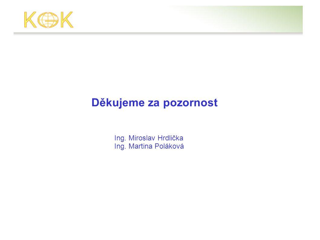 Děkujeme za pozornost Ing. Miroslav Hrdlička Ing. Martina Poláková