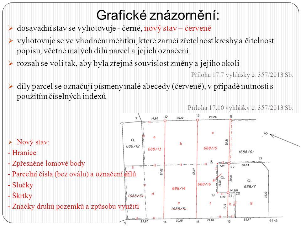 Grafické znázornění:  dosavadní stav se vyhotovuje - černě, nový stav – červeně  vyhotovuje se ve vhodném měřítku, které zaručí zřetelnost kresby a