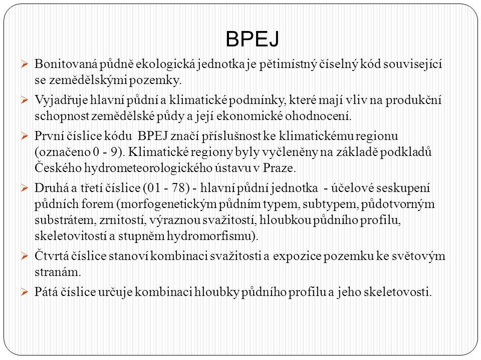 BPEJ  Bonitovaná půdně ekologická jednotka je pětimístný číselný kód související se zemědělskými pozemky.  Vyjadřuje hlavní půdní a klimatické podmí