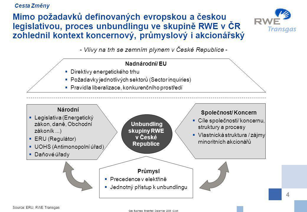 Gas Business Breakfast December 2006 v2.ppt 4 Mimo požadavků definovaných evropskou a českou legislativou, proces unbundlingu ve skupině RWE v ČR zohl