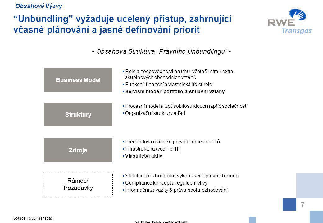 """Gas Business Breakfast December 2006 v2.ppt 8 Simulace možných Unbundlingových dopadů a volba vhodného modelu vlastnictví aktiv byly hlavními milníky v rámci unbundlingu 20052009Právní Unbundling Operativní náklady Leasingové poplatky žádné odpisy a žádná regulovaná návratnost investovaného kapitálu (WACC x RAB), z důvodu, že aktiva nejsou v TSO CZK Regulovaný Výnos (na základe leasingové smlouvy) Druhé regulační období Akceptované zvýšení regulovaného výnosu 20052009Právní Unbundling Operativní náklady Regulovaná návratnost investovaného kapitálu (WACC x RAB) Odpisy Aktiva v TSO CZK Druhé regulační období Regulovaný Výnos (účetní hodnota) Regulovaný Výnos (přeceněná hodnota) – Aktiva zůstanou v mateřské společnosti –– Převod aktiv do společnosti provozující síť – – Dopad možných Asset Modelů – (Regulační Mechanismus """"Zisková Marže ) Source: RWE Transgas Obsahové Výzvy Ilustrativní obrázek"""