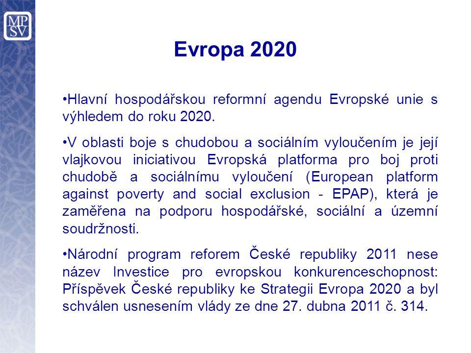 Evropa 2020 Hlavní hospodářskou reformní agendu Evropské unie s výhledem do roku 2020.