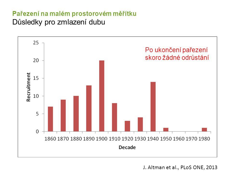 J. Altman et al., PLoS ONE, 2013 Po ukončení pařezení skoro žádné odrůstání Pařezení na malém prostorovém měřítku Důsledky pro zmlazení dubu