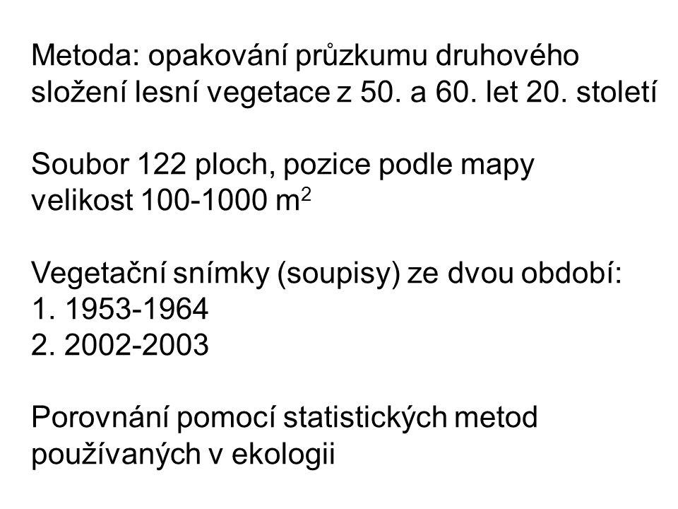 Metoda: opakování průzkumu druhového složení lesní vegetace z 50.