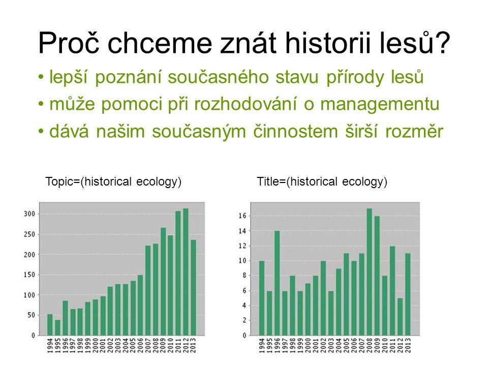 Proč chceme znát historii lesů.