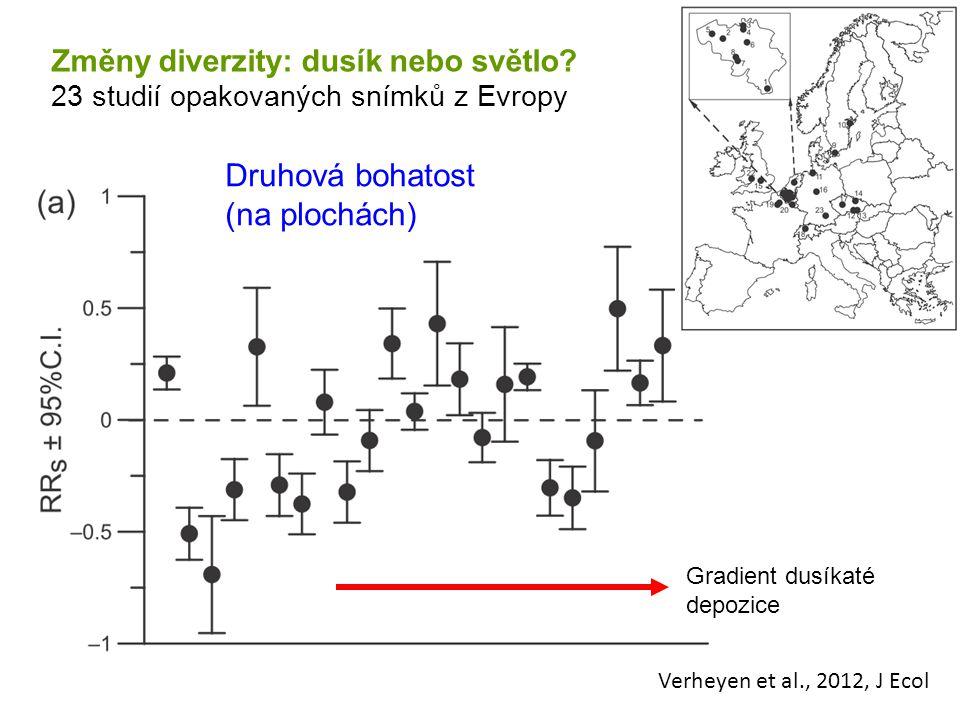 Verheyen et al., 2012, J Ecol Změny diverzity: dusík nebo světlo.