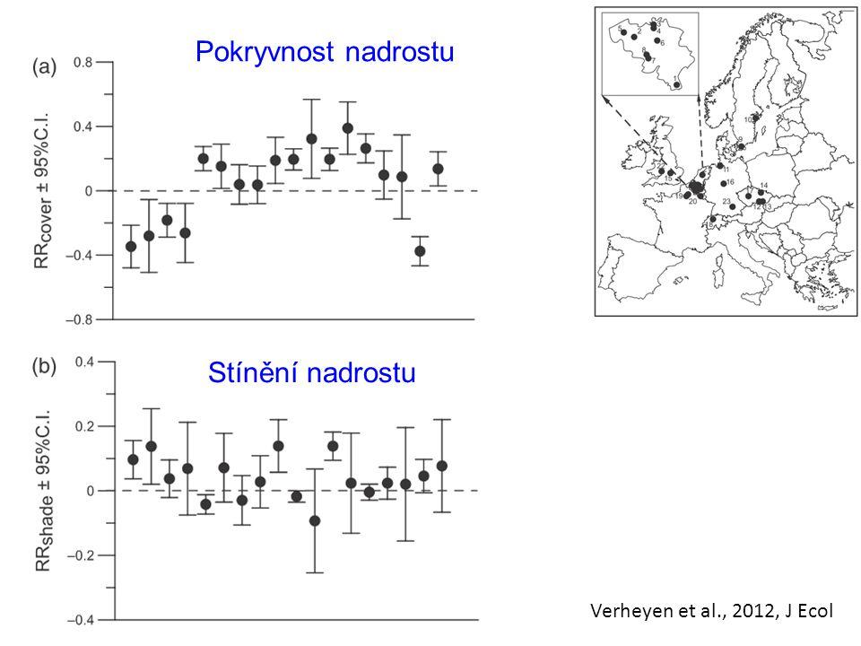 Verheyen et al., 2012, J Ecol Pokryvnost nadrostu Stínění nadrostu
