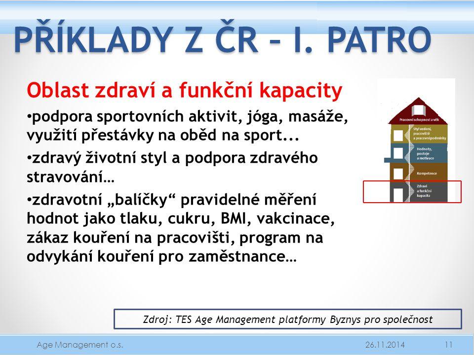 PŘÍKLADY Z ČR – I. PATRO Oblast zdraví a funkční kapacity podpora sportovních aktivit, jóga, masáže, využití přestávky na oběd na sport... zdravý živo