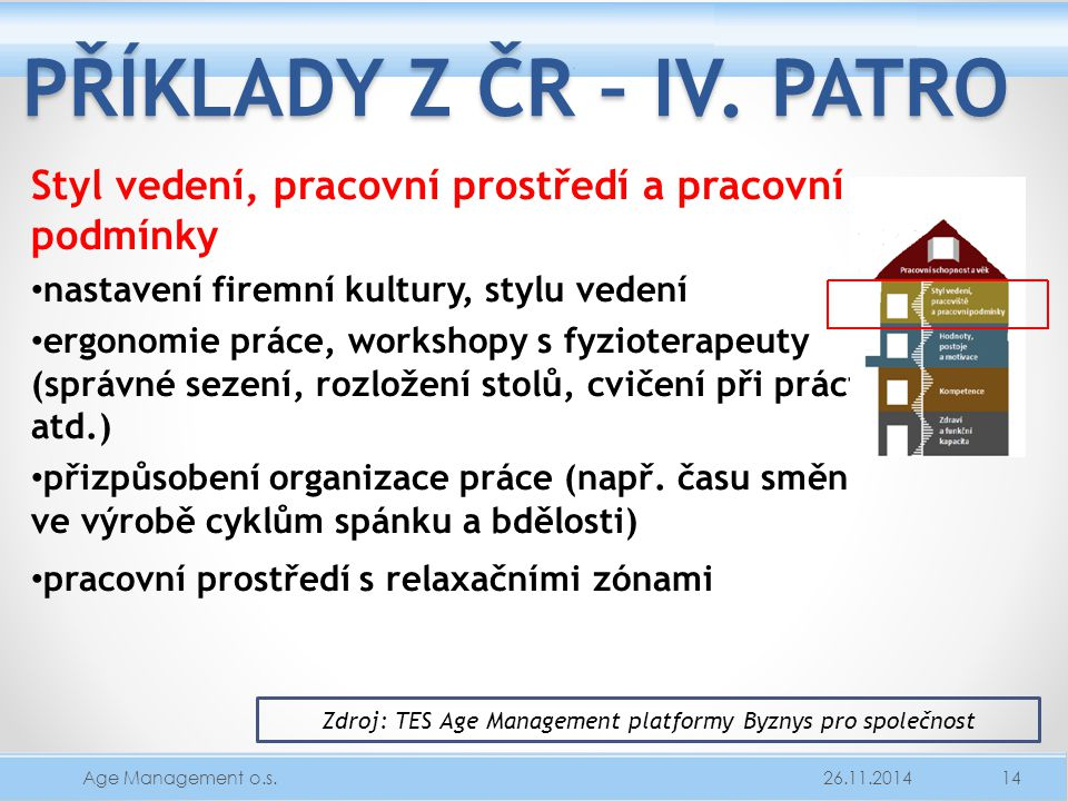 PŘÍKLADY Z ČR – IV. PATRO Styl vedení, pracovní prostředí a pracovní podmínky nastavení firemní kultury, stylu vedení ergonomie práce, workshopy s fyz