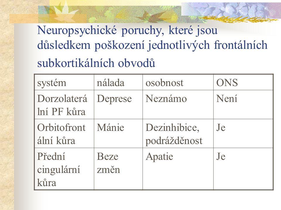 Neuropsychické poruchy, které jsou důsledkem poškození jednotlivých frontálních subkortikálních obvodů systémnáladaosobnostONS Dorzolaterá lní PF kůra
