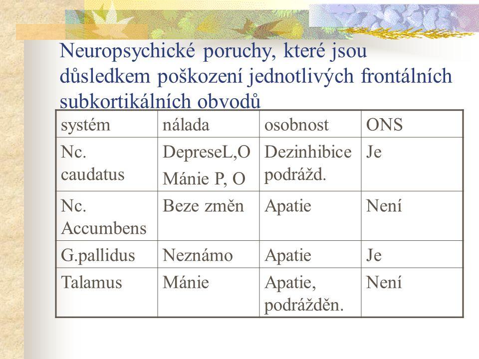 Neuropsychické poruchy, které jsou důsledkem poškození jednotlivých frontálních subkortikálních obvodů systémnáladaosobnostONS Nc. caudatus DepreseL,O