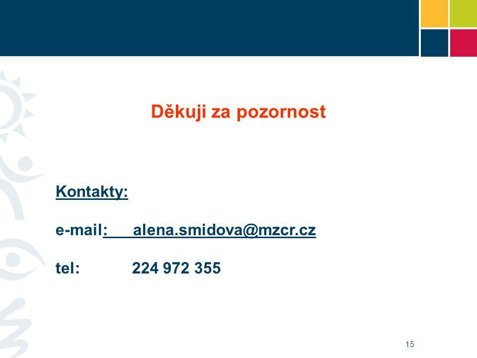 15 Kontakty: e-mail: alena.smidova@mzcr.cz@mzcr.cz tel: 224 972 355 Děkuji za pozornost