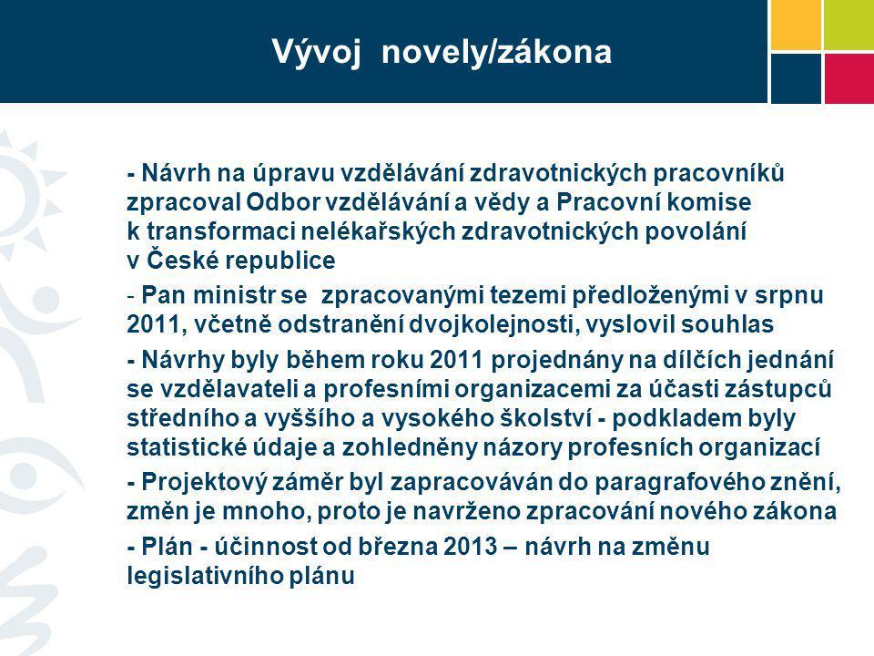 Změny ve vzdělávání §§ 5-42 26 a) Embryolog -řeší se požadavek ČSE jako samostatné povolání § 29 - Zdravotnický asistent - zrušení AKK § 30 - Laboratorní asistent - ukončeno vzdělávání ve školním roce 2013/2014 § 32 - Nutriční asistent - ukončeno vzdělávání ve školním roce 2013/2014 § 33 - Asistent zubního technika - ukončeno vzdělávání ve školním roce 2013/2014