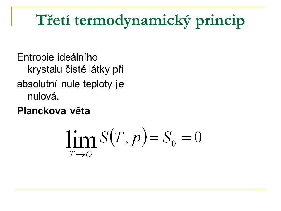 Třetí termodynamický princip Entropie ideálního krystalu čisté látky při absolutní nule teploty je nulová. Planckova věta