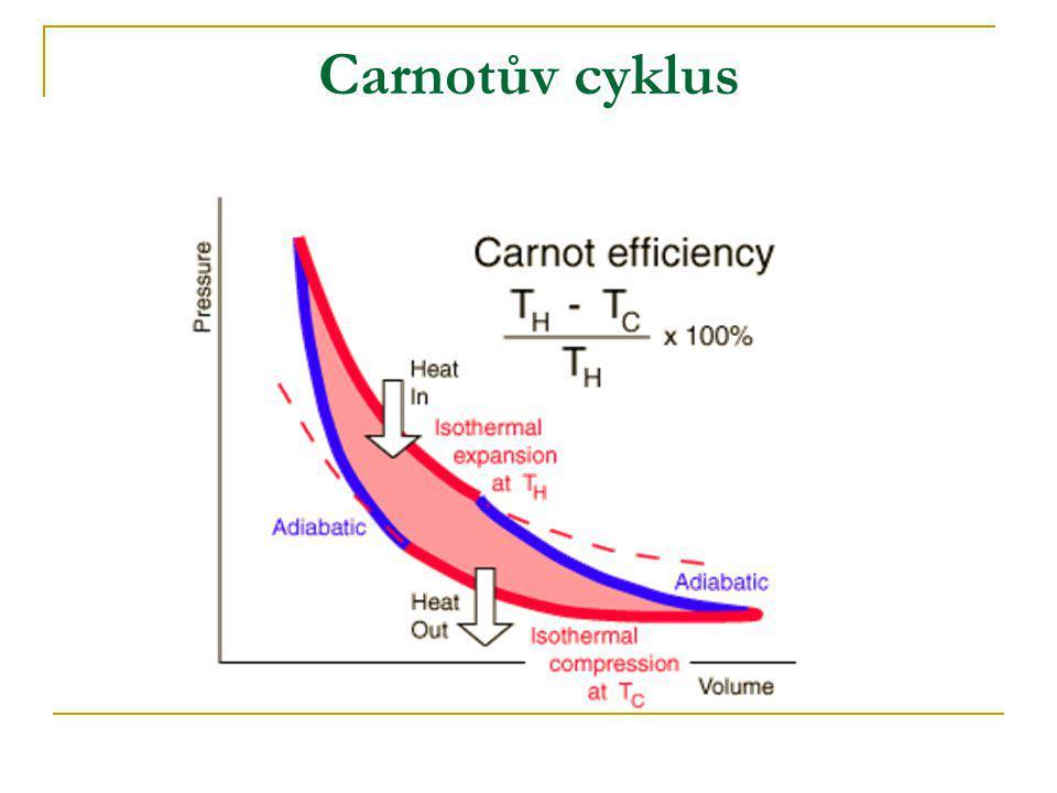 Tepelnou účinnost stroje s Carnotovým cyklem lze vypočítat podle vzorceúčinnost kde T 1 je teplota ohřívače a T 2 teplota chladiče.teplota Carnotův cyklus se skládá se ze 4 termodynamických dějů: Izotermická expanze (na obrázku A→B), adiabatická expanze (B→C), izotermická komprese (C→D), adiabatická komprese (D→A).