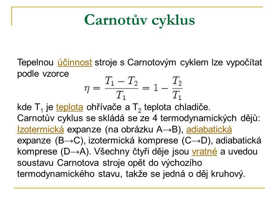 Třetí termodynamický princip Entropie ideálního krystalu čisté látky při absolutní nule teploty je nulová.