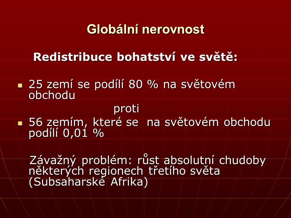 Globální nerovnost Redistribuce bohatství ve světě: Redistribuce bohatství ve světě: 25 zemí se podílí 80 % na světovém obchodu 25 zemí se podílí 80 %