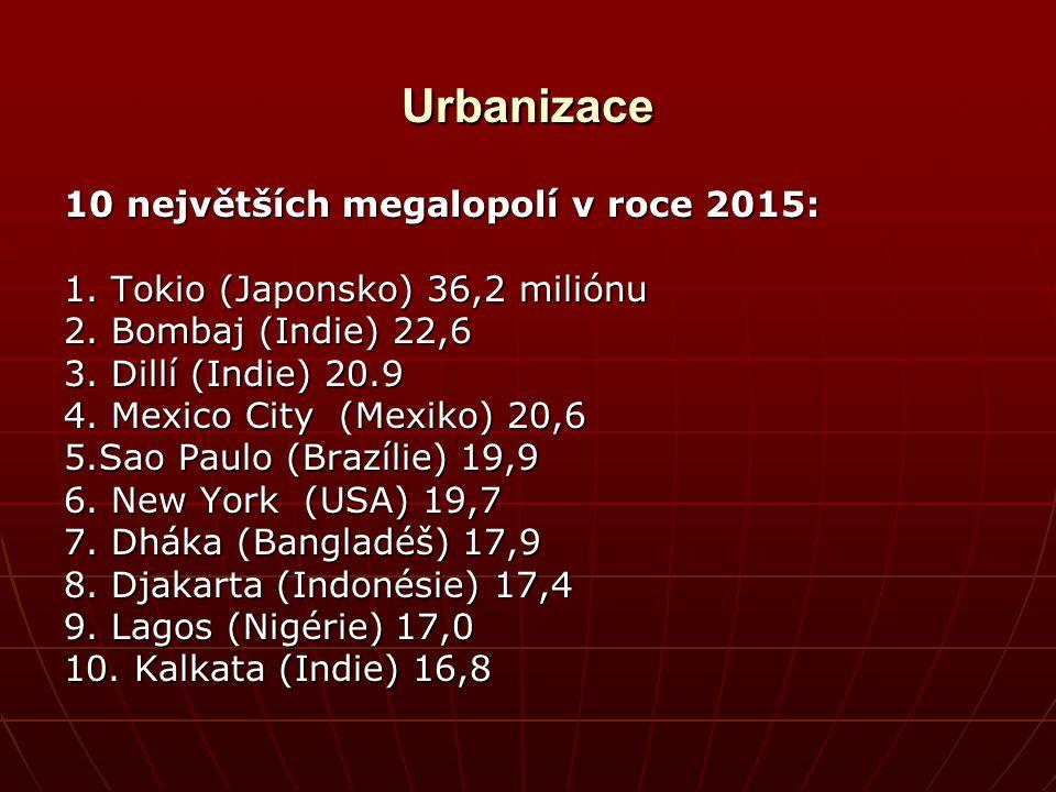 Urbanizace 10 největších megalopolí v roce 2015: 1. Tokio (Japonsko) 36,2 miliónu 2. Bombaj (Indie) 22,6 3. Dillí (Indie) 20.9 4. Mexico City (Mexiko)