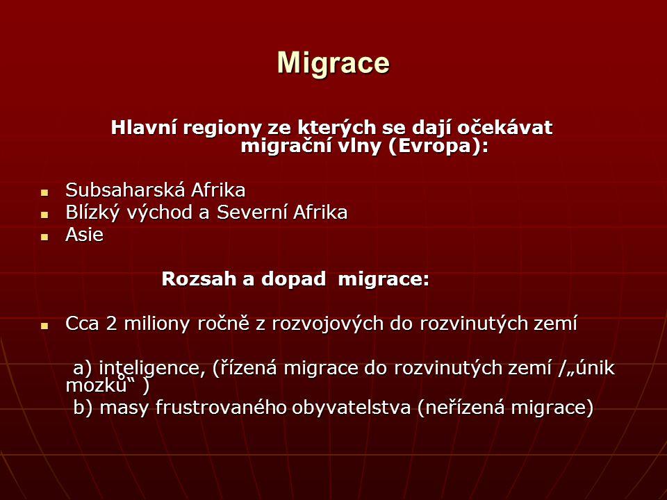 Migrace Hlavní regiony ze kterých se dají očekávat migrační vlny (Evropa): Hlavní regiony ze kterých se dají očekávat migrační vlny (Evropa): Subsahar