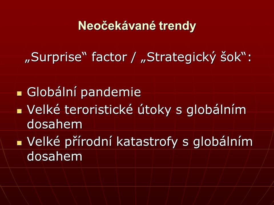 """Neočekávané trendy """"Surprise"""" factor / """"Strategický šok"""": """"Surprise"""" factor / """"Strategický šok"""": Globální pandemie Globální pandemie Velké teroristick"""