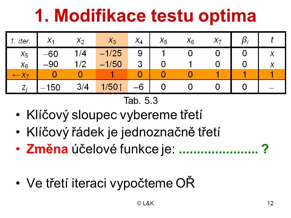 © L&K12 1. Modifikace testu optima Klíčový sloupec vybereme třetí Klíčový řádek je jednoznačně třetí Změna účelové funkce je:...................... ?