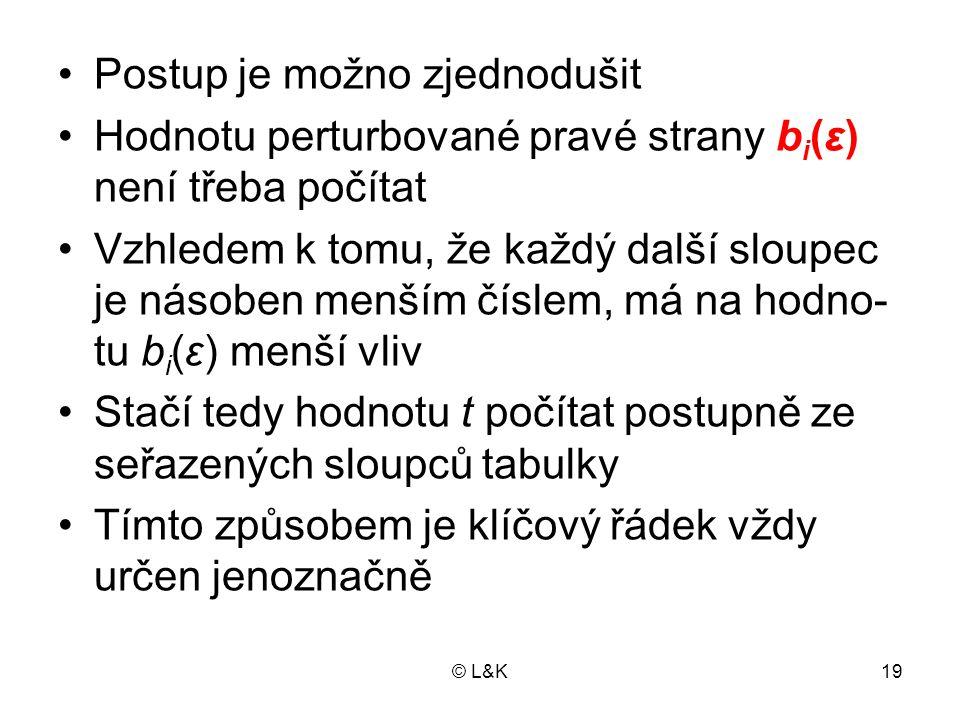 © L&K19 Postup je možno zjednodušit Hodnotu perturbované pravé strany b i (ε) není třeba počítat Vzhledem k tomu, že každý další sloupec je násoben me