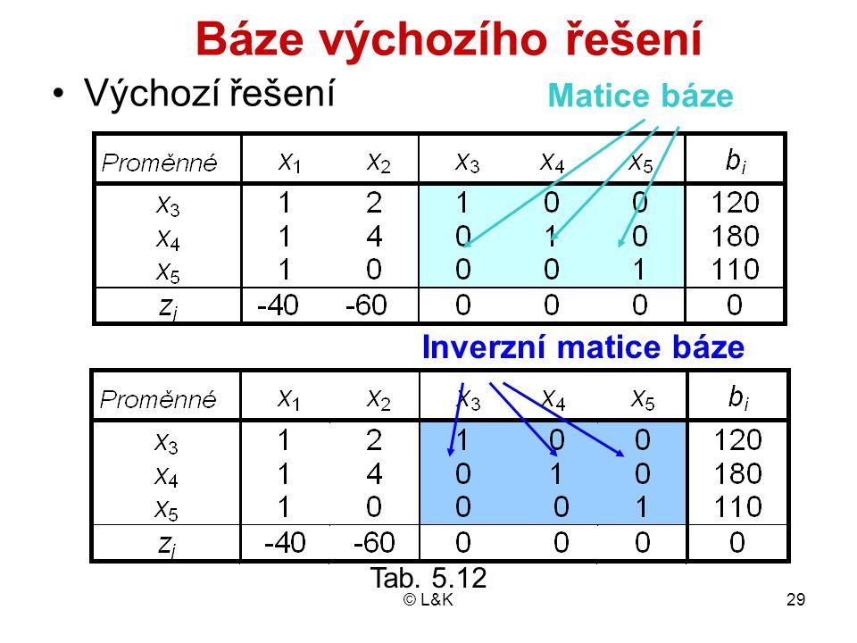 © L&K29 Výchozí řešení Matice báze Inverzní matice báze Báze výchozího řešení Tab. 5.12