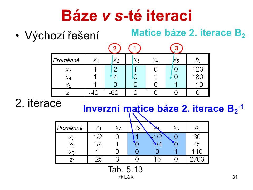 © L&K31 Báze v s-té iteraci Výchozí řešení 2. iterace Matice báze 2. iterace B 2 Inverzní matice báze 2. iterace B 2 -1 Tab. 5.13 123